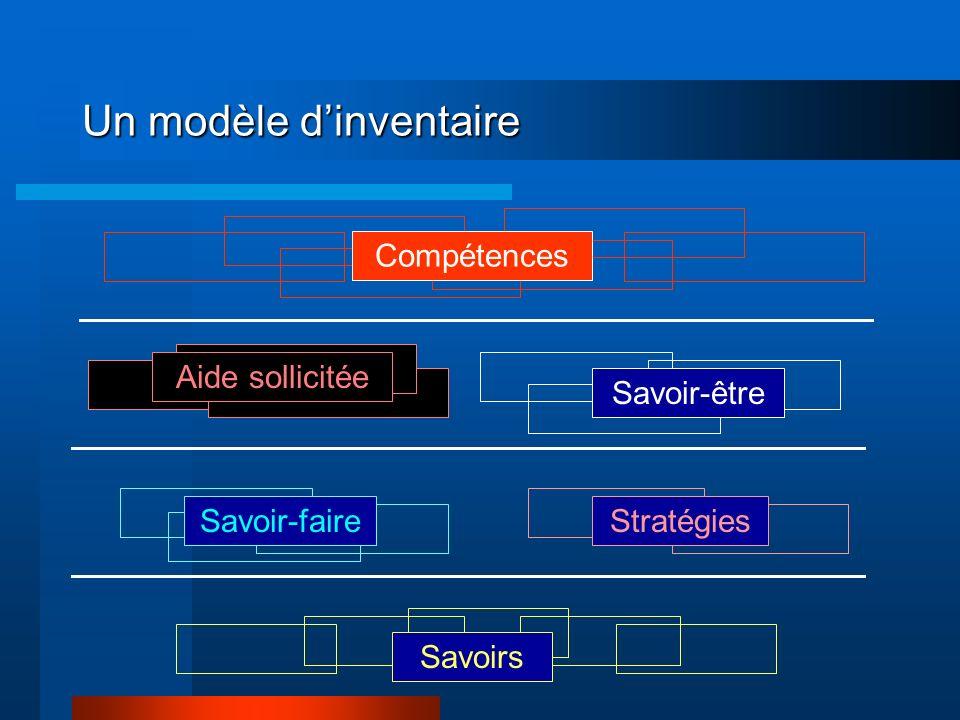 Un modèle dinventaire Savoir-être Savoirs Savoir-faireStratégies Aide sollicitée Compétences