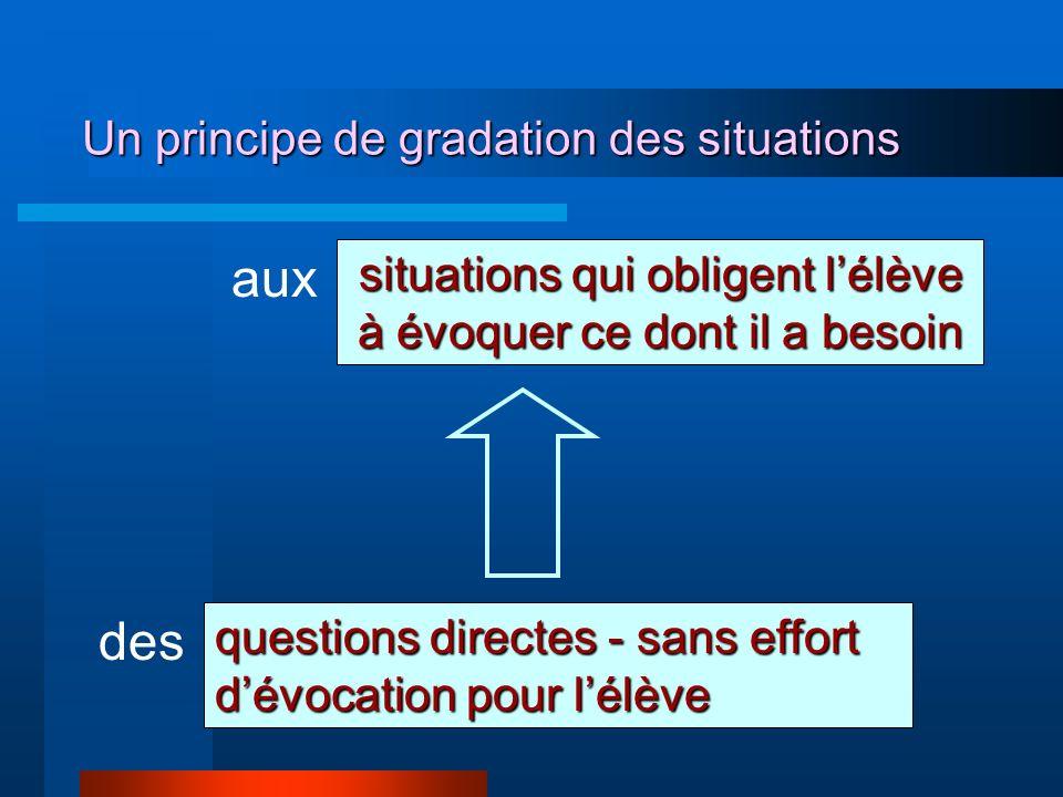 Un principe de gradation des situations situations qui obligent lélève à évoquer ce dont il a besoin questions directes - sans effort dévocation pour