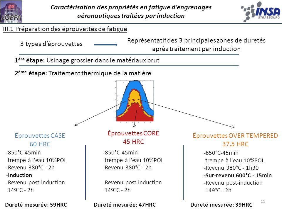 11 3 types déprouvettes Représentatif des 3 principales zones de duretés après traitement par induction Éprouvettes CASE 60 HRC Éprouvettes CORE 45 HR