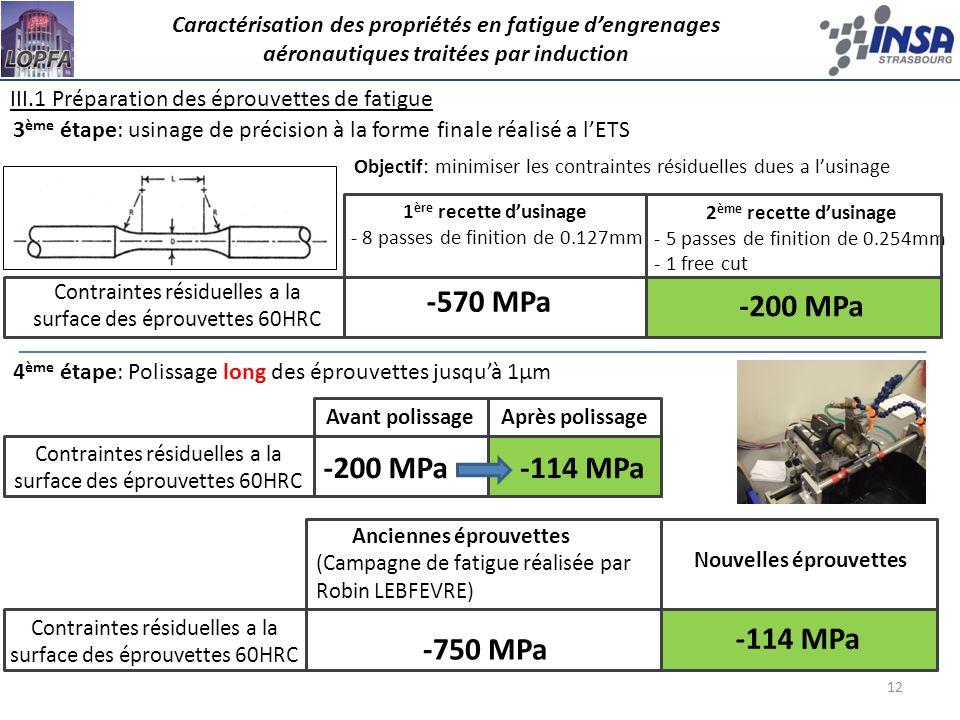12 3 ème étape: usinage de précision à la forme finale réalisé a lETS 4 ème étape: Polissage long des éprouvettes jusquà 1µm III.1 Préparation des épr