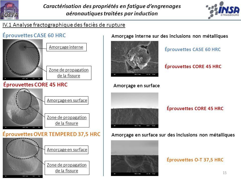 15 IV.1 Analyse fractographique des faciès de rupture Éprouvettes CASE 60 HRC Éprouvettes CORE 45 HRC Éprouvettes OVER TEMPERED 37,5 HRC Zone de propa