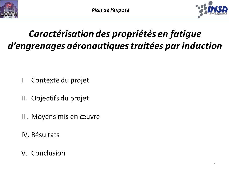 2 Plan de lexposé Caractérisation des propriétés en fatigue dengrenages aéronautiques traitées par induction I.Contexte du projet II.Objectifs du proj