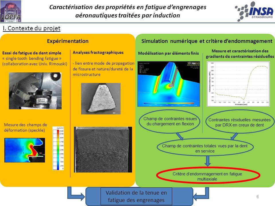 6 Simulation numérique et critère dendommagement Modélisation par éléments finis Mesure et caractérisation des gradients de contraintes résiduelles Ch