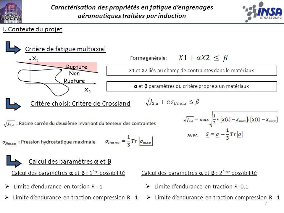 8 Calcul des paramètres α et β : 1 ère possibilité Limite dendurance en traction compression R=-1 Limite dendurance en torsion R=-1 Limite dendurance en traction compression R=-1 Limite dendurance en traction R=0.1 Caractérisation des propriétés en fatigue dengrenages aéronautiques traitées par induction I.