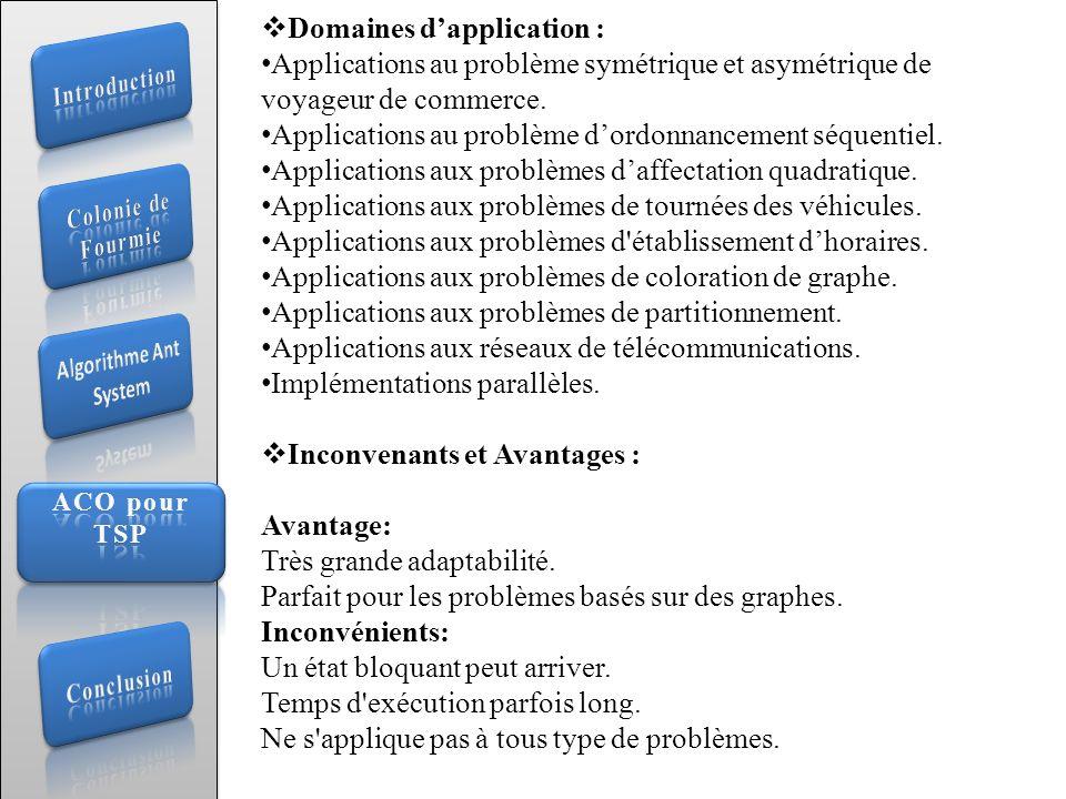 Domaines dapplication : Applications au problème symétrique et asymétrique de voyageur de commerce. Applications au problème dordonnancement séquentie