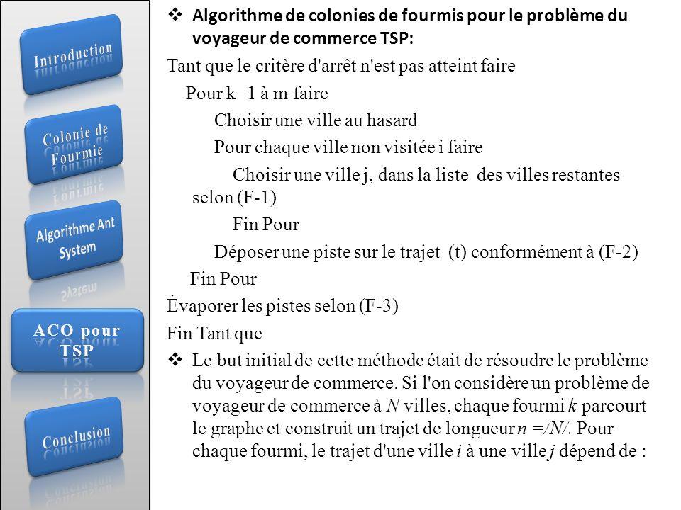 Algorithme de colonies de fourmis pour le problème du voyageur de commerce TSP: Tant que le critère d'arrêt n'est pas atteint faire Pour k=1 à m faire