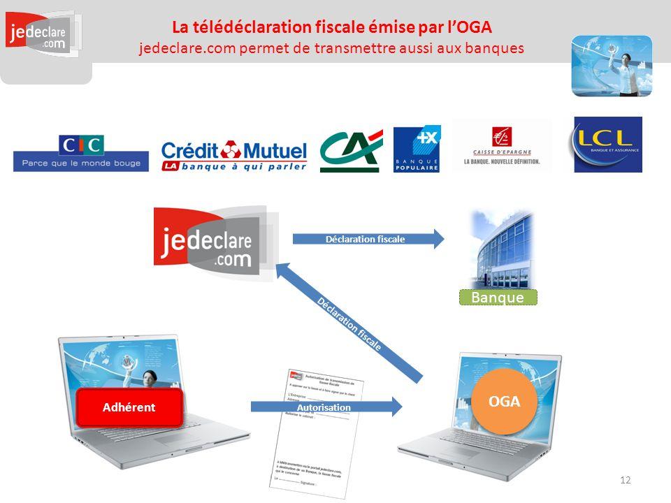 La télédéclaration fiscale émise par lOGA jedeclare.com permet de transmettre aussi aux banques OGA Déclaration fiscale Adhérent Autorisation Banque 12