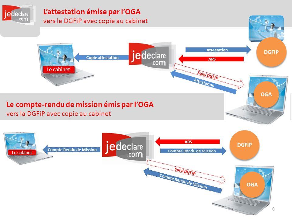 OGA Lattestation émise par lOGA vers la DGFiP avec copie au cabinet Le cabinet Attestation ARS Copie attestation Attestation Suivi DGFiP Le compte-rendu de mission émis par lOGA vers la DGFiP avec copie au cabinet DGFiP OGA Le cabinet Compte Rendu de Mission Suivi DGFiP ARS Compte Rendu de Mission DGFiP 6
