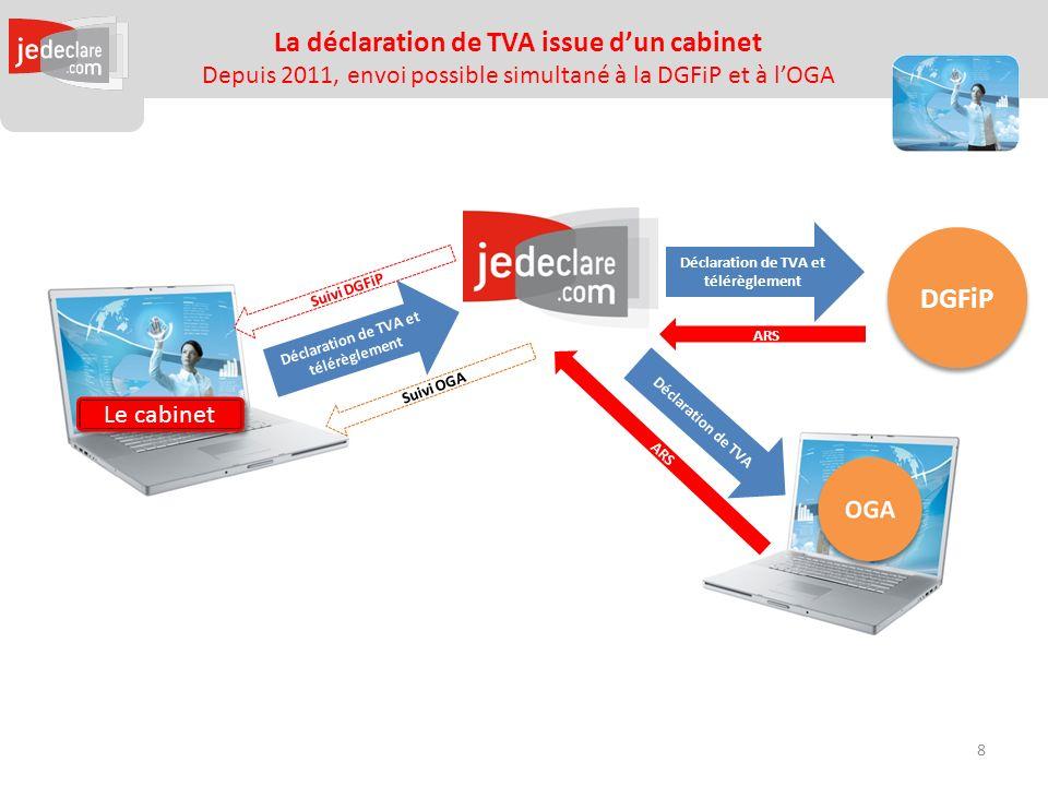 Le cabinet La déclaration de TVA issue dun cabinet Depuis 2011, envoi possible simultané à la DGFiP et à lOGA DGFiP ARS Déclaration de TVA et télérèglement ARS Suivi DGFiP Suivi OGA Déclaration de TVA et télérèglement Déclaration de TVA 8