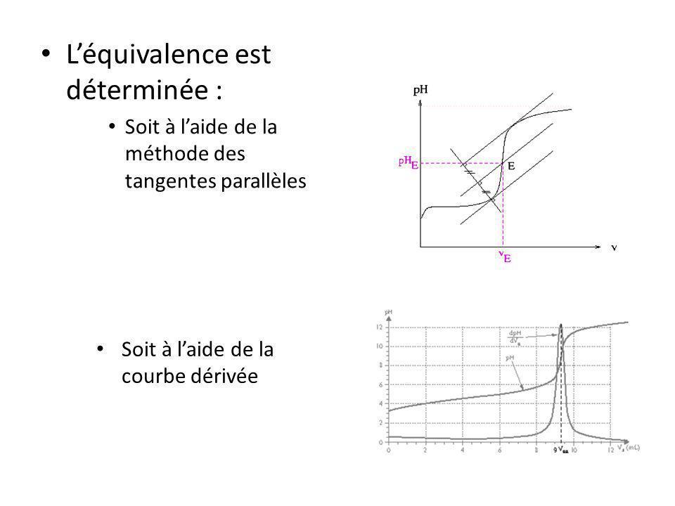 Léquivalence est déterminée : Soit à laide de la méthode des tangentes parallèles Soit à laide de la courbe dérivée