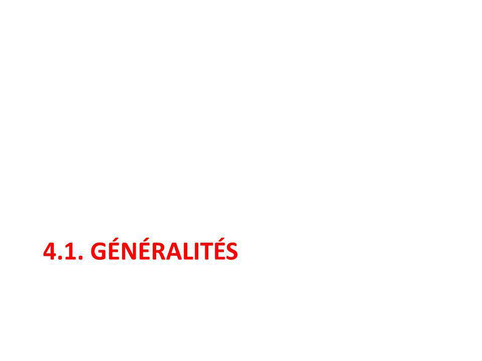 4.1. GÉNÉRALITÉS