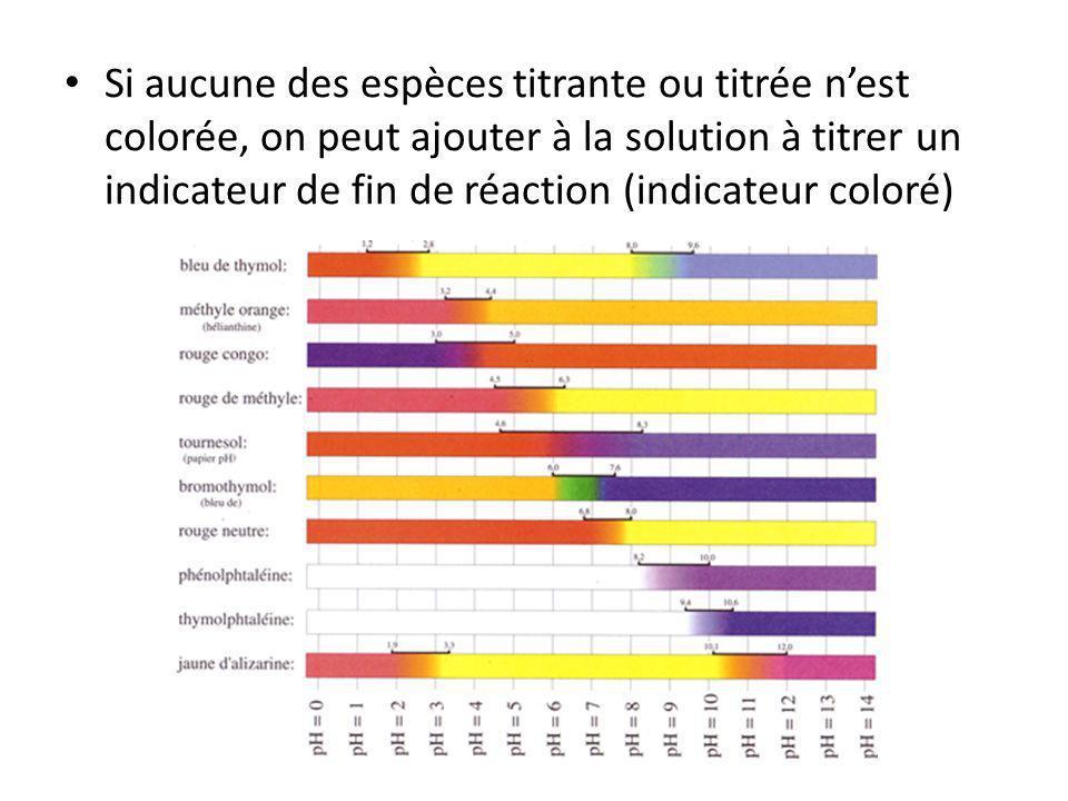 Si aucune des espèces titrante ou titrée nest colorée, on peut ajouter à la solution à titrer un indicateur de fin de réaction (indicateur coloré)