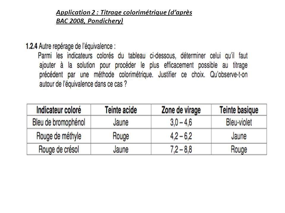 Application 2 : Titrage colorimétrique (daprès BAC 2008, Pondichery)