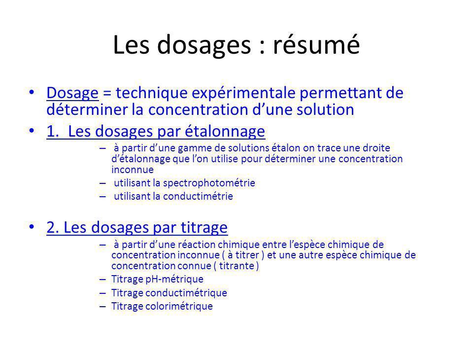 Les dosages : résumé Dosage = technique expérimentale permettant de déterminer la concentration dune solution 1. Les dosages par étalonnage – à partir