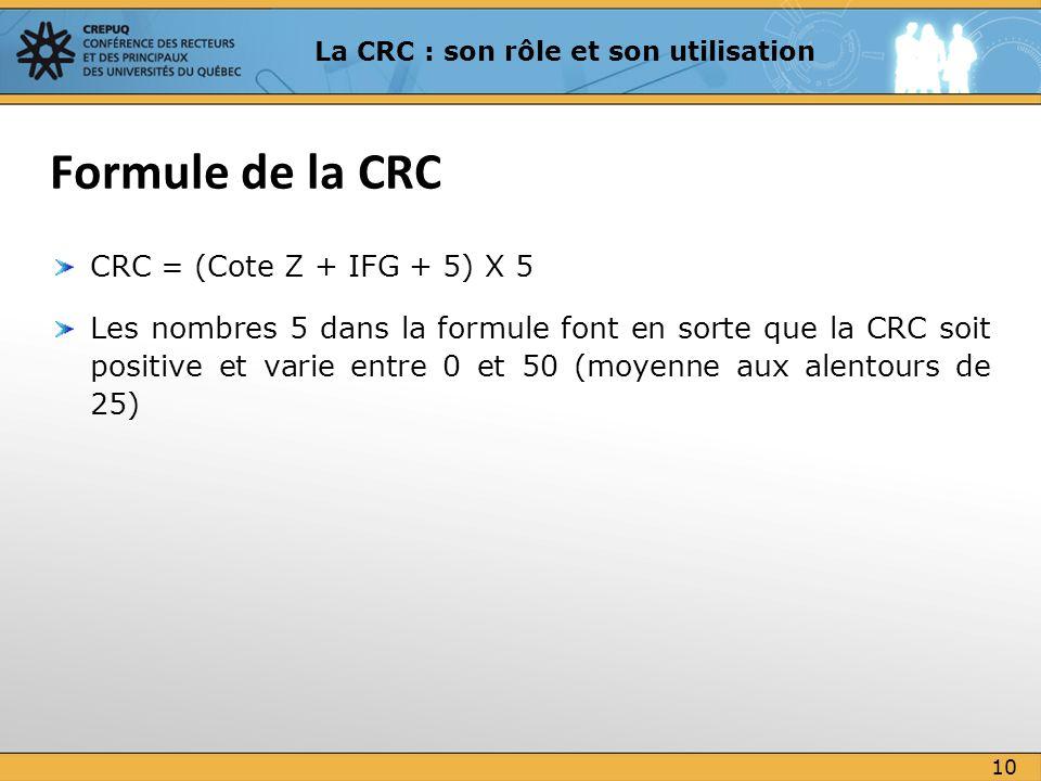 CRC = (Cote Z + IFG + 5) X 5 Les nombres 5 dans la formule font en sorte que la CRC soit positive et varie entre 0 et 50 (moyenne aux alentours de 25)