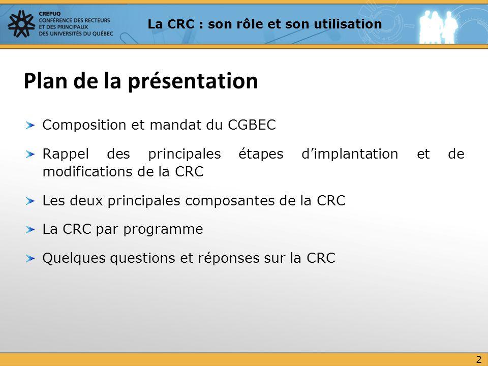 Composition et mandat du CGBEC Rappel des principales étapes dimplantation et de modifications de la CRC Les deux principales composantes de la CRC La
