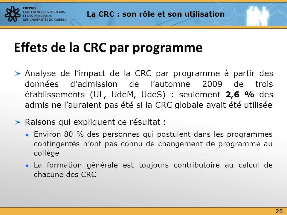 Analyse de limpact de la CRC par programme à partir des données dadmission de lautomne 2009 de trois établissements (UL, UdeM, UdeS) : seulement 2,6 %