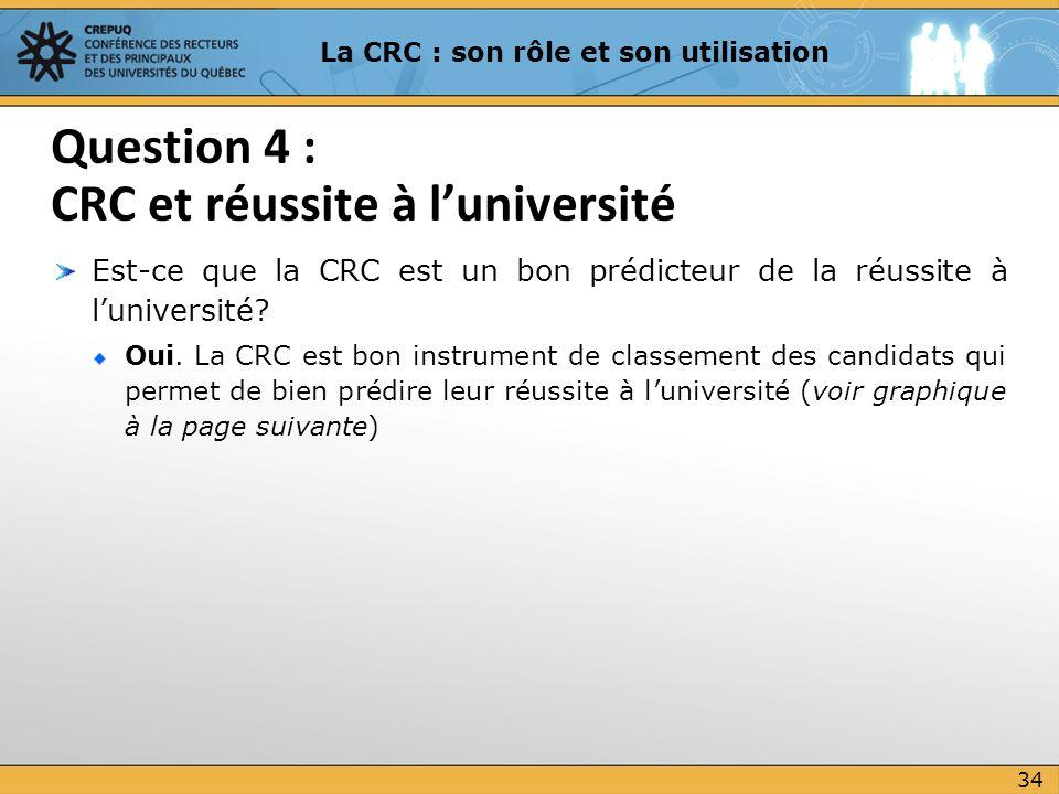 Est-ce que la CRC est un bon prédicteur de la réussite à luniversité? Oui. La CRC est bon instrument de classement des candidats qui permet de bien pr