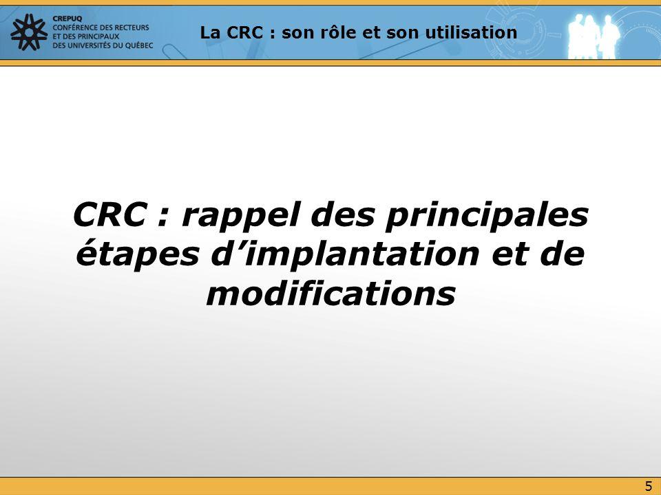 CRC : rappel des principales étapes dimplantation et de modifications 5 La CRC : son rôle et son utilisation
