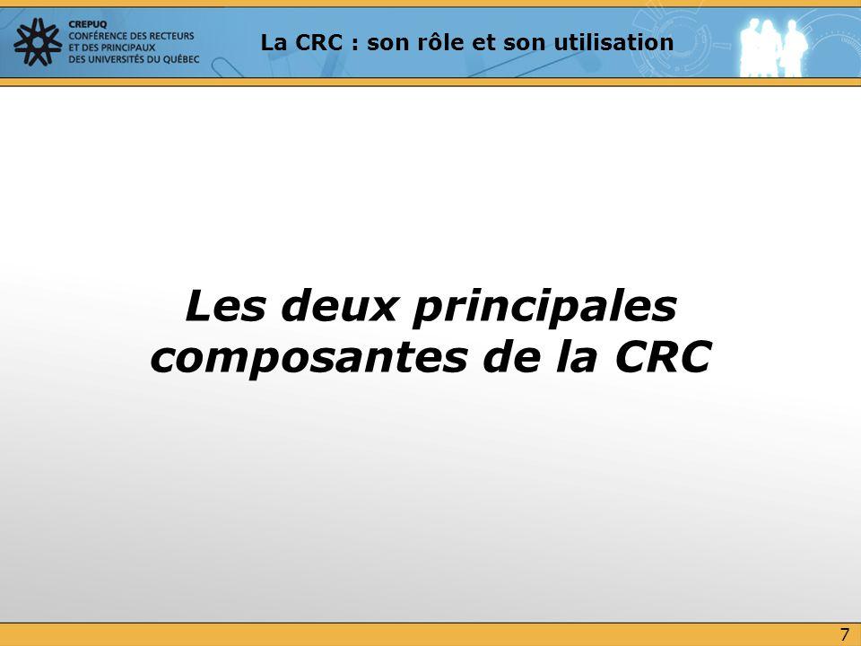 Les deux principales composantes de la CRC 7 La CRC : son rôle et son utilisation