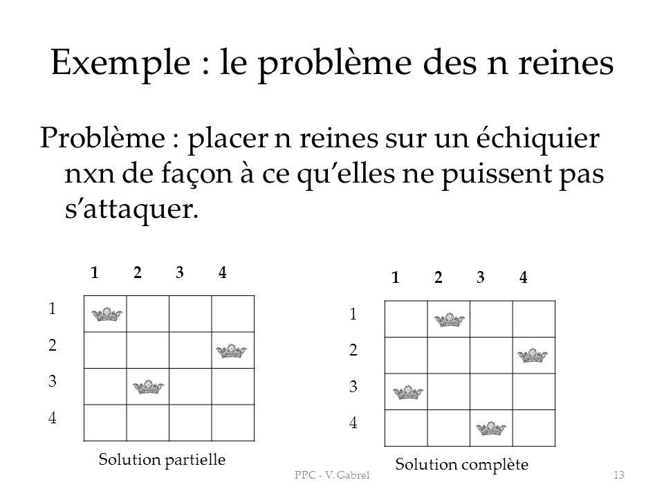Exemple : le problème des n reines Problème : placer n reines sur un échiquier nxn de façon à ce quelles ne puissent pas sattaquer. 1234 1 2 3 4 Solut
