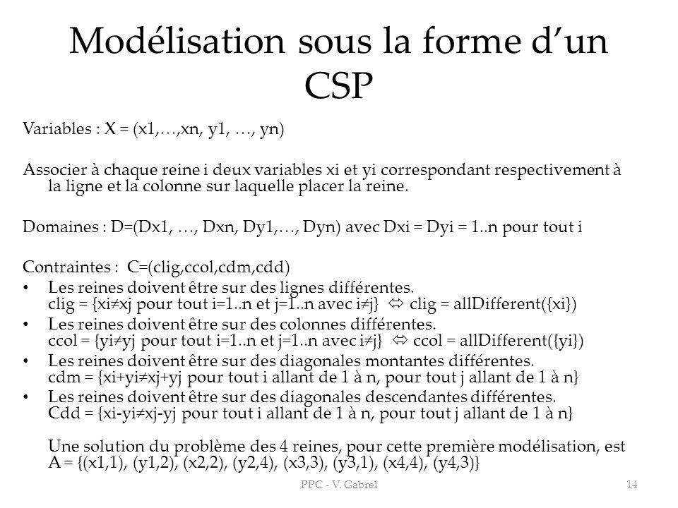 Modélisation sous la forme dun CSP Variables : X = (x1,…,xn, y1, …, yn) Associer à chaque reine i deux variables xi et yi correspondant respectivement