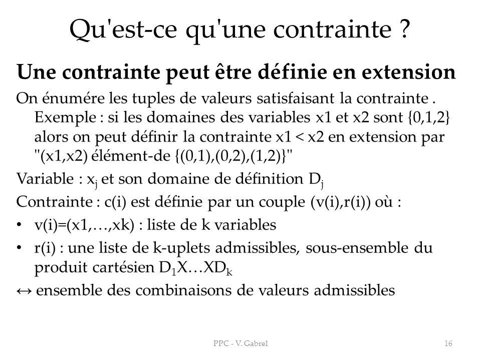 Qu'est-ce qu'une contrainte ? Une contrainte peut être définie en extension On énumére les tuples de valeurs satisfaisant la contrainte. Exemple : si
