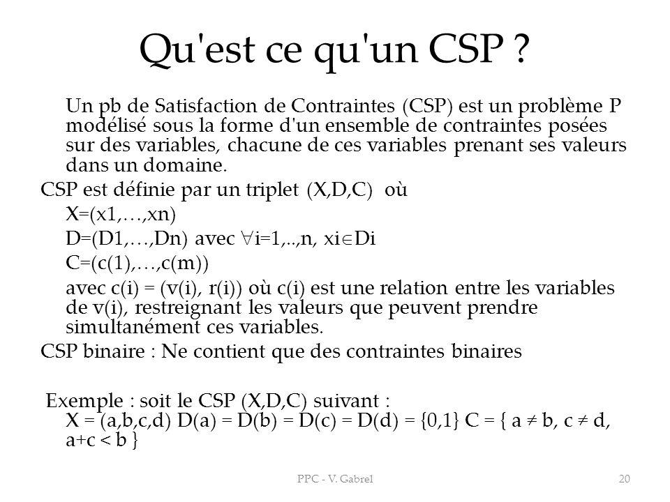 Qu'est ce qu'un CSP ? Un pb de Satisfaction de Contraintes (CSP) est un problème P modélisé sous la forme d'un ensemble de contraintes posées sur des