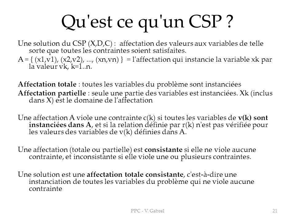 Qu'est ce qu'un CSP ? Une solution du CSP (X,D,C) : affectation des valeurs aux variables de telle sorte que toutes les contraintes soient satisfaites