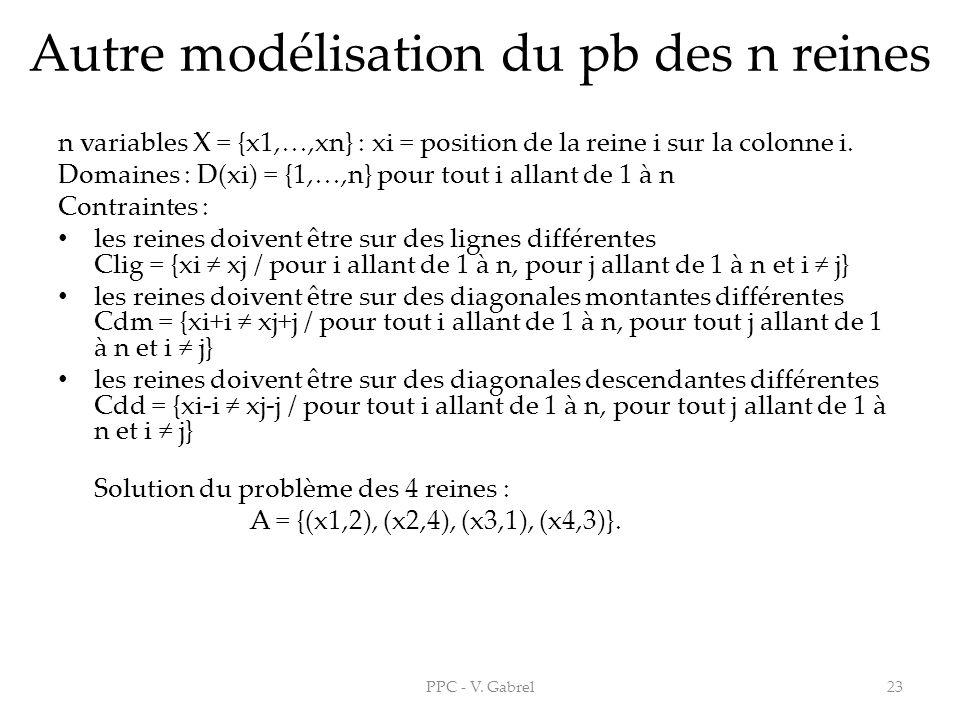 Autre modélisation du pb des n reines n variables X = {x1,…,xn} : xi = position de la reine i sur la colonne i. Domaines : D(xi) = {1,…,n} pour tout i