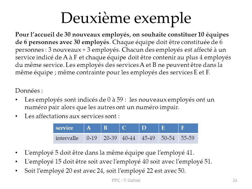 Deuxième exemple Pour laccueil de 30 nouveaux employés, on souhaite constituer 10 équipes de 6 personnes avec 30 employés. Chaque équipe doit être con