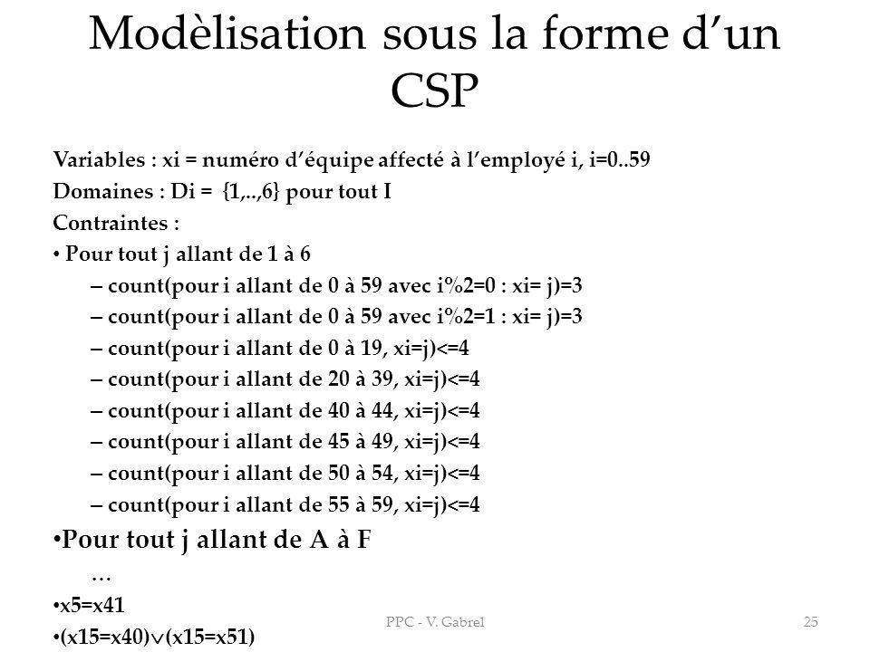 Modèlisation sous la forme dun CSP Variables : xi = numéro déquipe affecté à lemployé i, i=0..59 Domaines : Di = {1,..,6} pour tout I Contraintes : Po