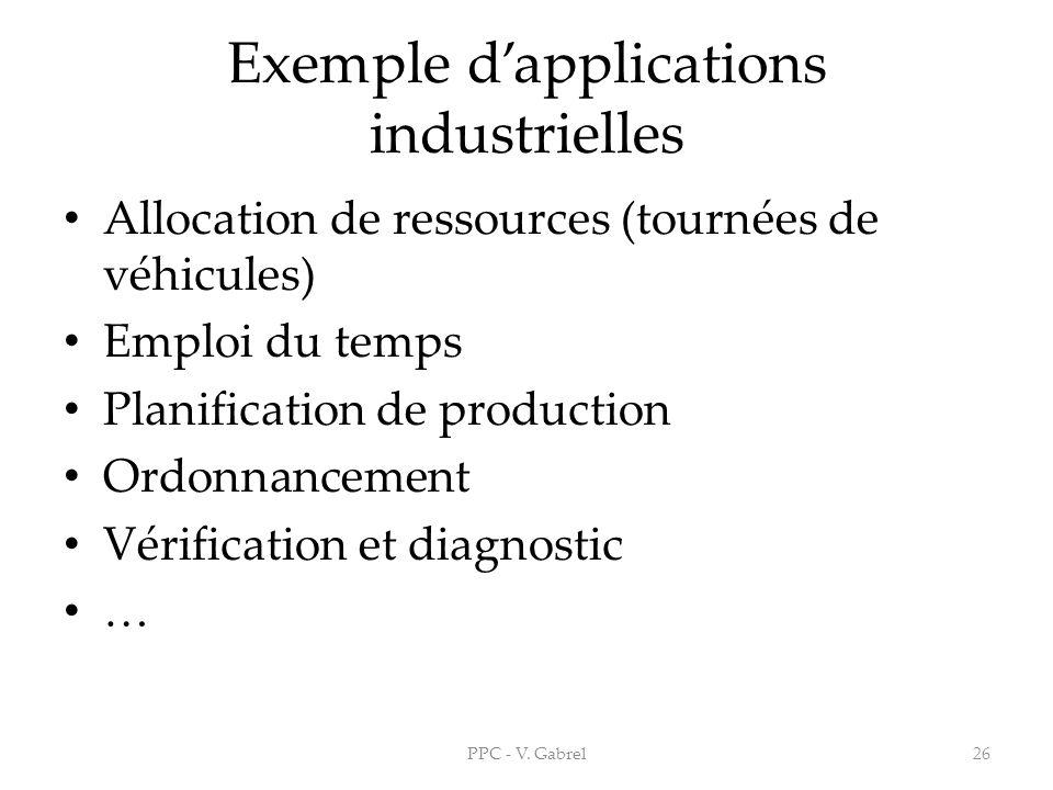 Exemple dapplications industrielles Allocation de ressources (tournées de véhicules) Emploi du temps Planification de production Ordonnancement Vérifi