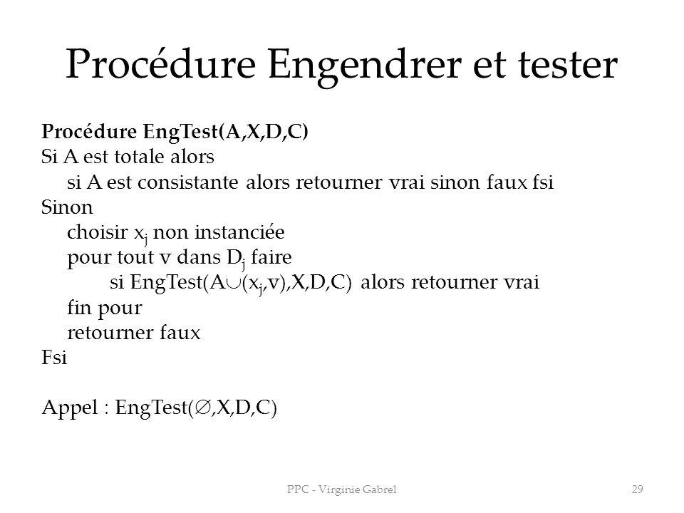 Procédure Engendrer et tester Procédure EngTest(A,X,D,C) Si A est totale alors si A est consistante alors retourner vrai sinon faux fsi Sinon choisir
