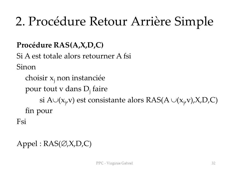 2. Procédure Retour Arrière Simple Procédure RAS(A,X,D,C) Si A est totale alors retourner A fsi Sinon choisir x j non instanciée pour tout v dans D j