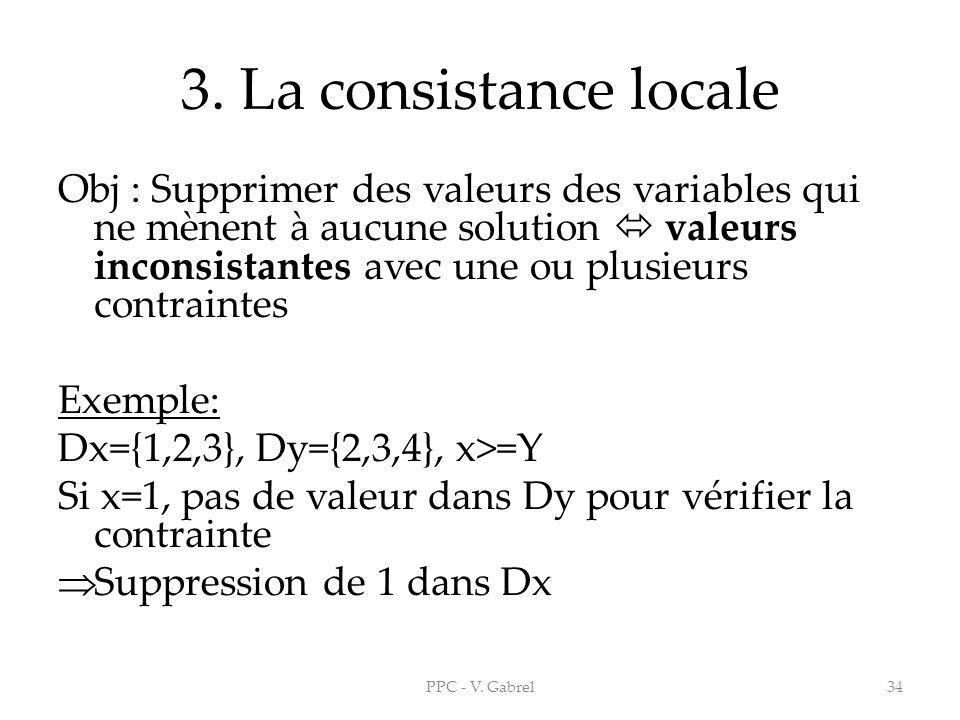 3. La consistance locale Obj : Supprimer des valeurs des variables qui ne mènent à aucune solution valeurs inconsistantes avec une ou plusieurs contra