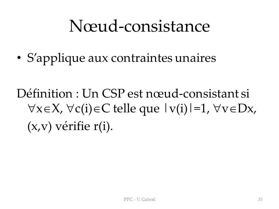 Nœud-consistance Sapplique aux contraintes unaires Définition : Un CSP est nœud-consistant si x X, c(i) C telle que |v(i)|=1, v Dx, (x,v) vérifie r(i)