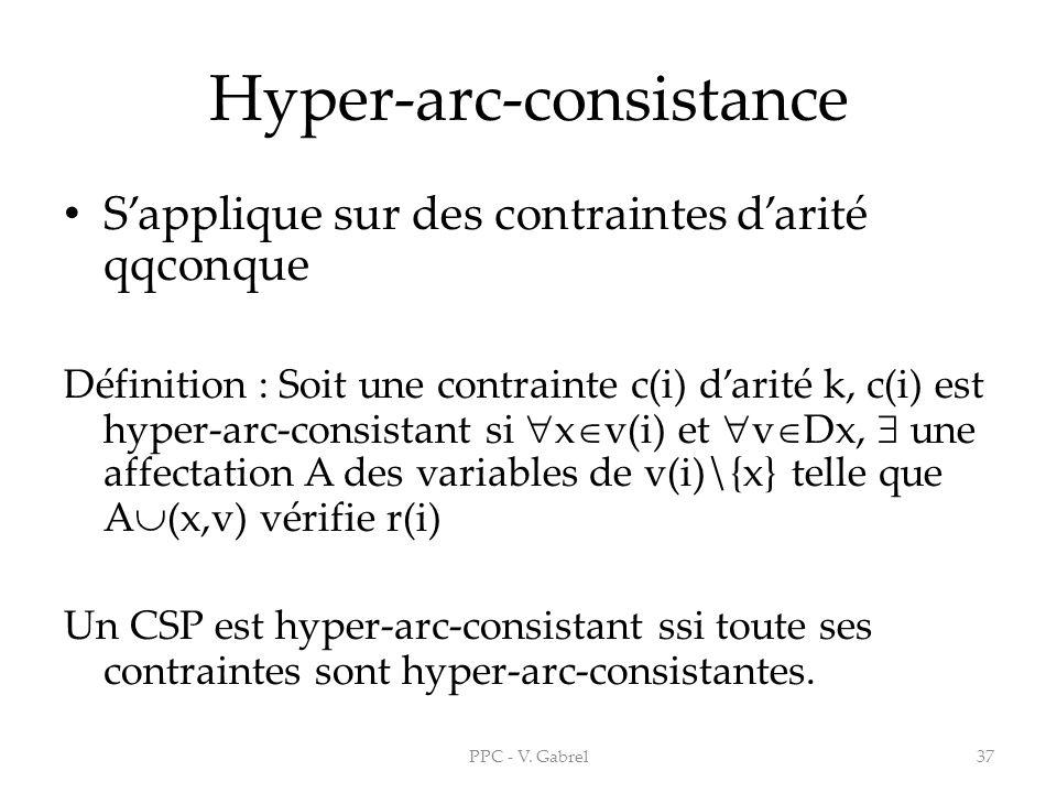 Hyper-arc-consistance Sapplique sur des contraintes darité qqconque Définition : Soit une contrainte c(i) darité k, c(i) est hyper-arc-consistant si x