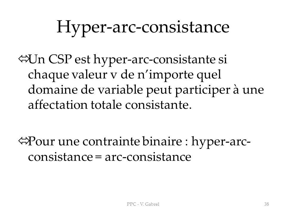 Hyper-arc-consistance Un CSP est hyper-arc-consistante si chaque valeur v de nimporte quel domaine de variable peut participer à une affectation total