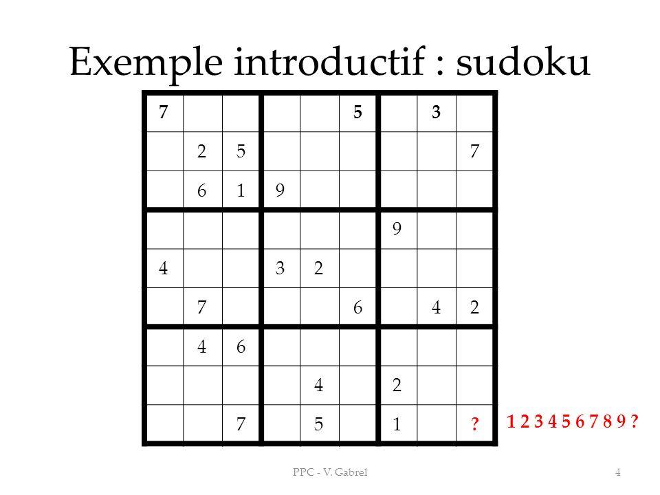 Modèlisation sous la forme dun CSP Variables : xi = numéro déquipe affecté à lemployé i, i=0..59 Domaines : Di = {1,..,6} pour tout I Contraintes : Pour tout j allant de 1 à 6 – count(pour i allant de 0 à 59 avec i%2=0 : xi= j)=3 – count(pour i allant de 0 à 59 avec i%2=1 : xi= j)=3 – count(pour i allant de 0 à 19, xi=j)<=4 – count(pour i allant de 20 à 39, xi=j)<=4 – count(pour i allant de 40 à 44, xi=j)<=4 – count(pour i allant de 45 à 49, xi=j)<=4 – count(pour i allant de 50 à 54, xi=j)<=4 – count(pour i allant de 55 à 59, xi=j)<=4 Pour tout j allant de A à F … x5=x41 (x15=x40) (x15=x51) PPC - V.