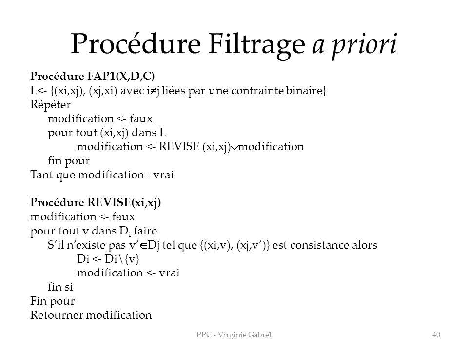 Procédure Filtrage a priori Procédure FAP1(X,D,C) L<- {(xi,xj), (xj,xi) avec i j liées par une contrainte binaire} Répéter modification <- faux pour t