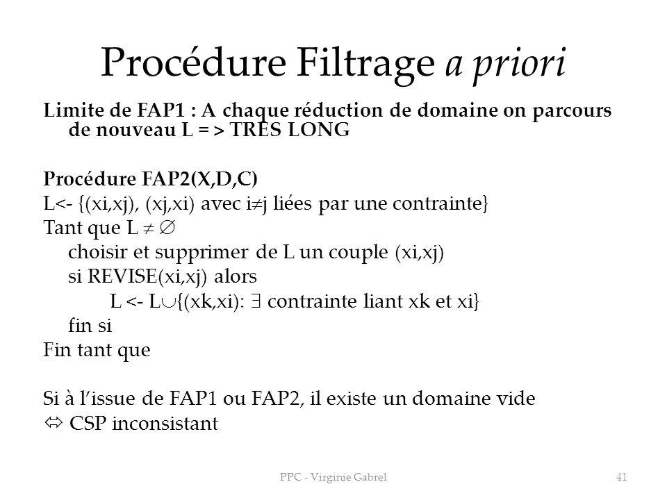 Procédure Filtrage a priori Limite de FAP1 : A chaque réduction de domaine on parcours de nouveau L = > TRES LONG Procédure FAP2(X,D,C) L<- {(xi,xj),