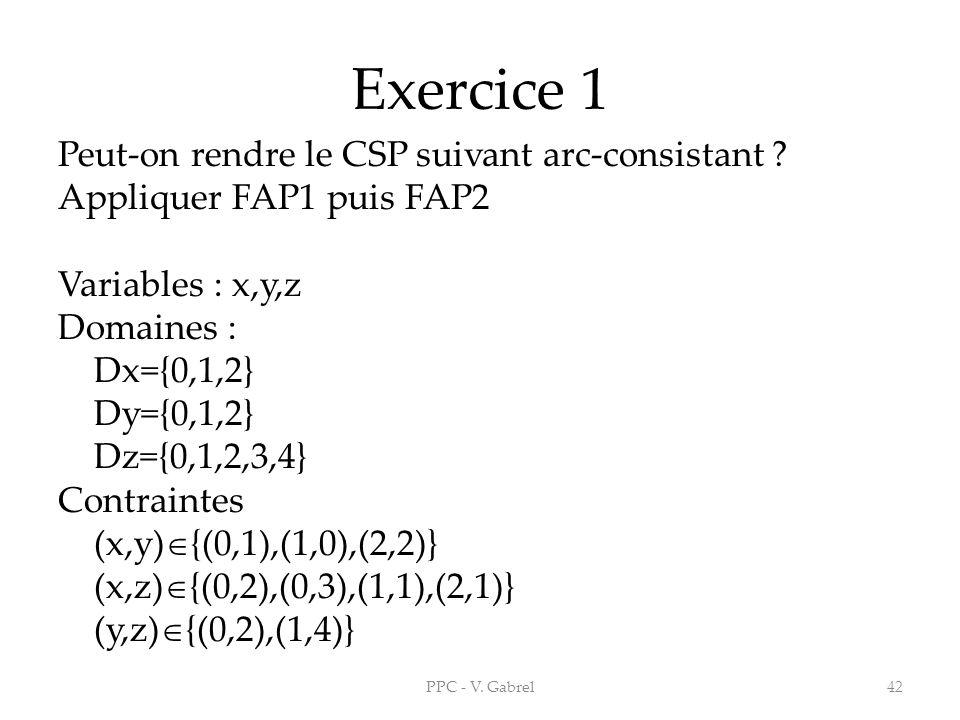 Exercice 1 Peut-on rendre le CSP suivant arc-consistant ? Appliquer FAP1 puis FAP2 Variables : x,y,z Domaines : Dx={0,1,2} Dy={0,1,2} Dz={0,1,2,3,4} C