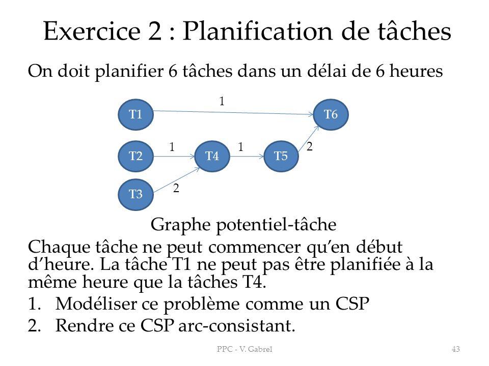 Exercice 2 : Planification de tâches On doit planifier 6 tâches dans un délai de 6 heures Graphe potentiel-tâche Chaque tâche ne peut commencer quen d