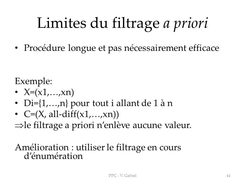 Limites du filtrage a priori Procédure longue et pas nécessairement efficace Exemple: X=(x1,…,xn) Di={1,…,n} pour tout i allant de 1 à n C=(X, all-dif