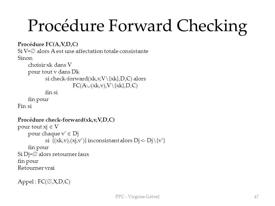 Procédure Forward Checking Procédure FC(A,V,D,C) Si V= alors A est une affectation totale consistante Sinon choisir xk dans V pour tout v dans Dk si c