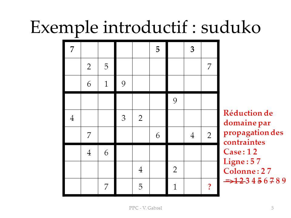 Exemple introductif : suduko 753 257 619 9 432 7642 46 42 751? PPC - V. Gabrel5 Réduction de domaine par propagation des contraintes Case : 1 2 Ligne