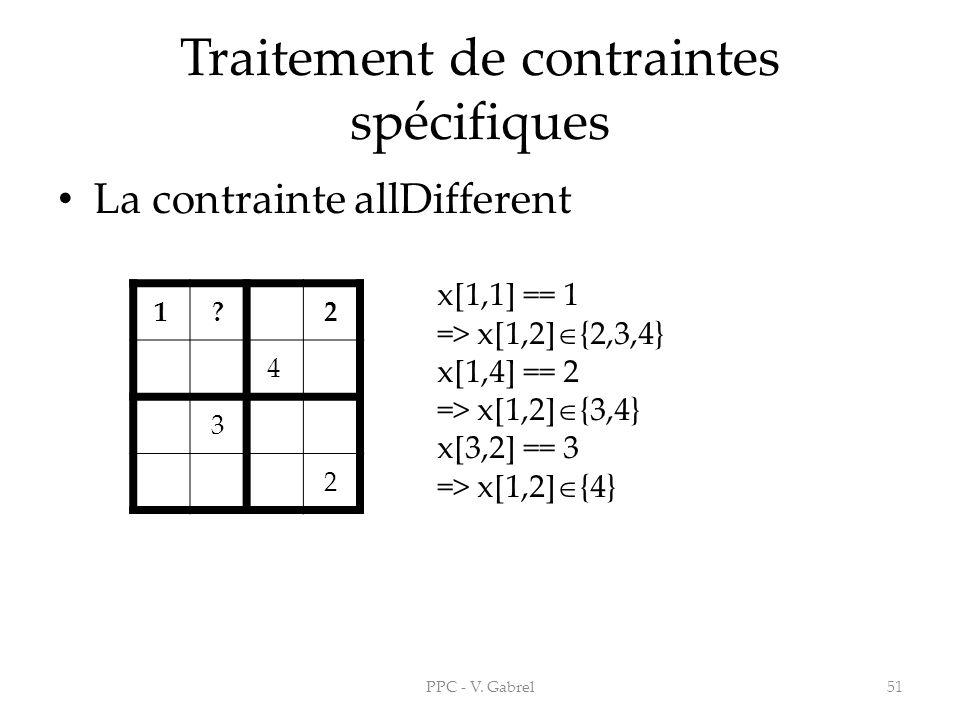 Traitement de contraintes spécifiques La contrainte allDifferent PPC - V. Gabrel51 1?2 4 3 2 x[1,1] == 1 => x[1,2] {2,3,4} x[1,4] == 2 => x[1,2] {3,4}
