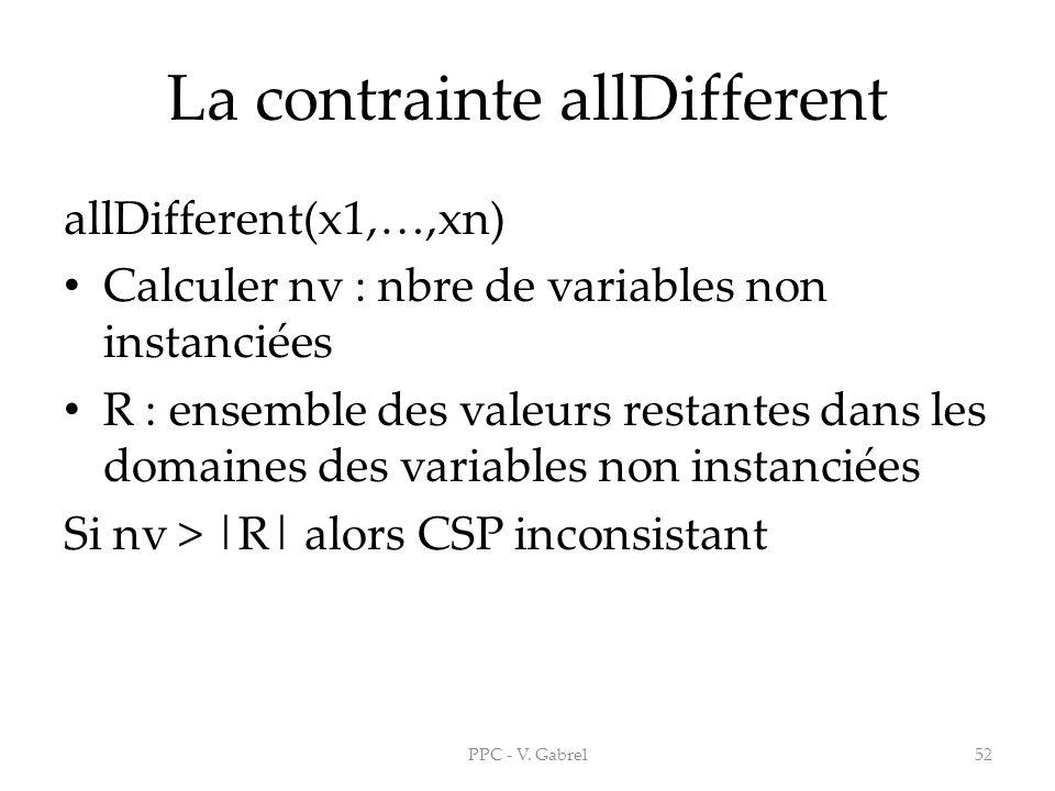 La contrainte allDifferent allDifferent(x1,…,xn) Calculer nv : nbre de variables non instanciées R : ensemble des valeurs restantes dans les domaines