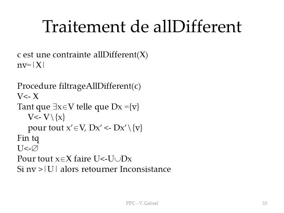 Traitement de allDifferent c est une contrainte allDifferent(X) nv=|X| Procedure filtrageAllDifferent(c) V<- X Tant que x V telle que Dx ={v} V<- V\{x